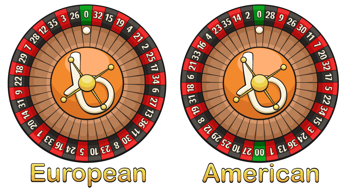 European and American roulette wheel layout