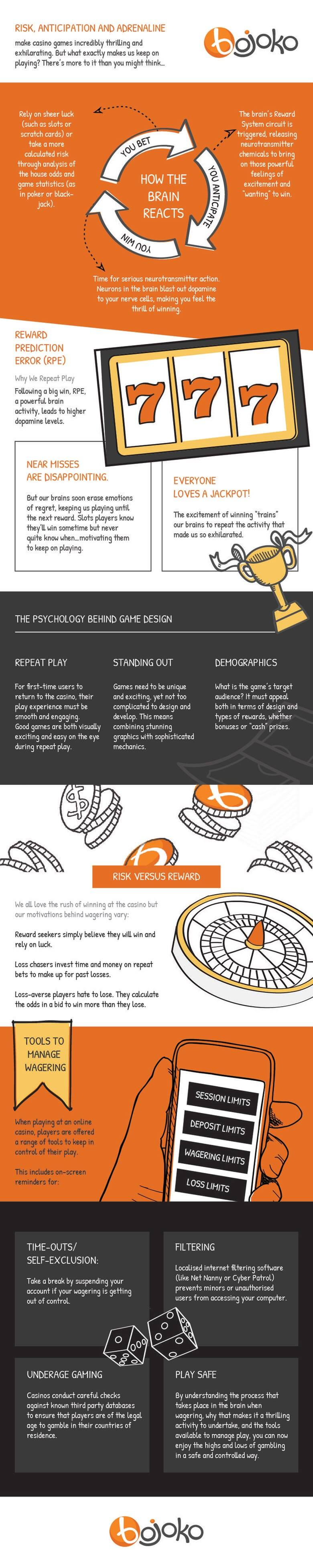 brain-infographic.jpg