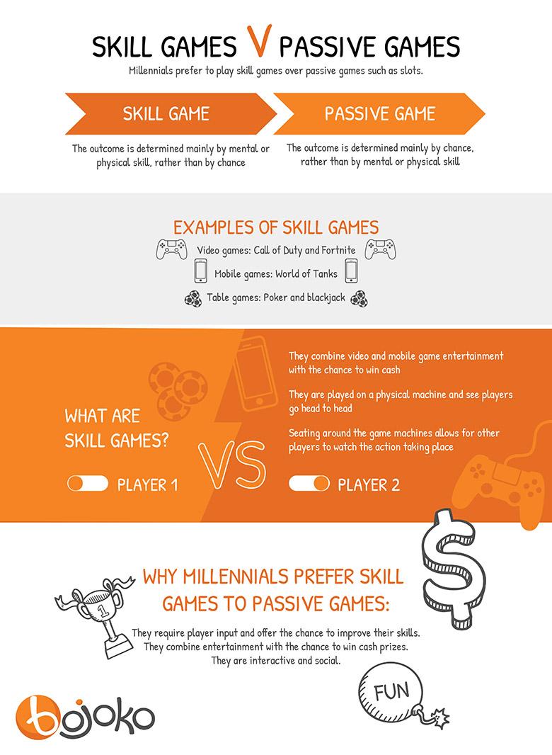 skill-based-casino-games-versus-passive-games